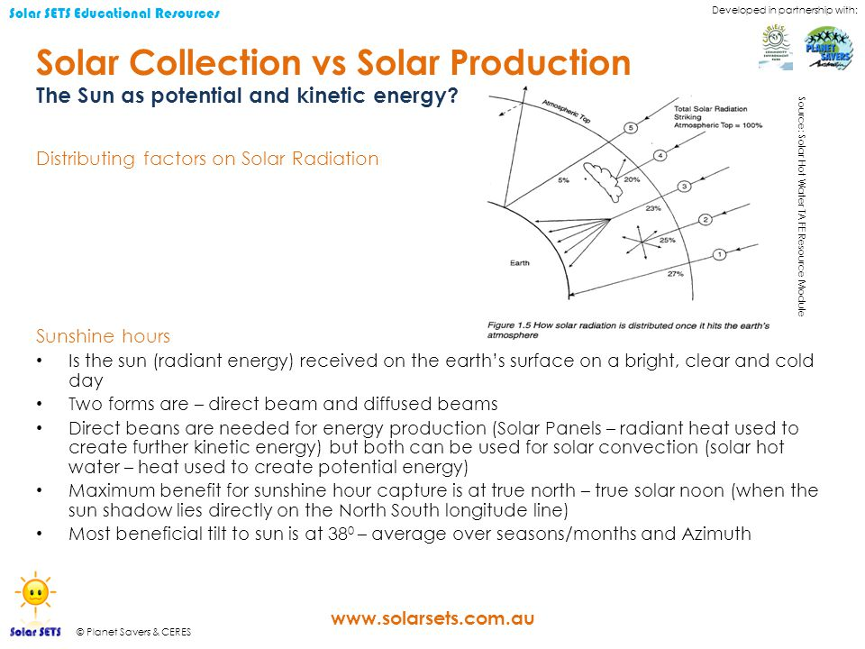 Developed in partnership with: © Planet Savers & CERES Solar SETS Educational Resources www.solarsets.com.au Solar Collection vs Solar Production Distributing factors on Solar Radiation Sunshine hours Is the sun (radiant energy) received on the earth's surface on a bright, clear and cold day Two forms are – direct beam and diffused beams Direct beans are needed for energy production (Solar Panels – radiant heat used to create further kinetic energy) but both can be used for solar convection (solar hot water – heat used to create potential energy) Maximum benefit for sunshine hour capture is at true north – true solar noon (when the sun shadow lies directly on the North South longitude line) Most beneficial tilt to sun is at 38 0 – average over seasons/months and Azimuth The Sun as potential and kinetic energy.