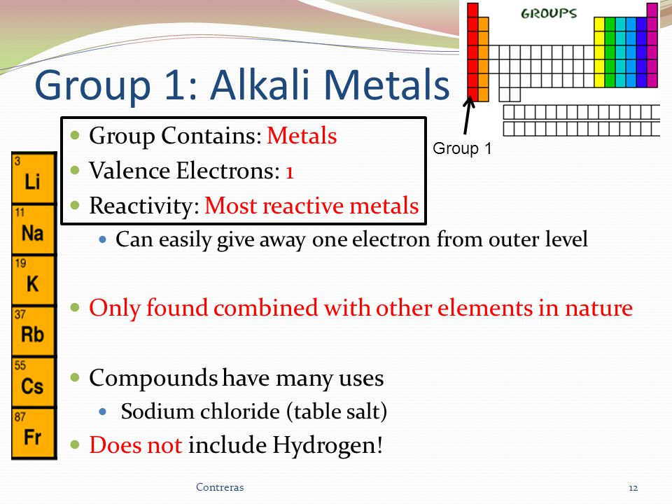 Group 1: Alkali Metals 12 Group 1 Group Contains: Metals Valence Electrons: 1 Reactivity: Most reactive metals Can easily give away one electron from outer level Only found combined with other elements in nature Compounds have many uses Sodium chloride (table salt) Does not include Hydrogen.