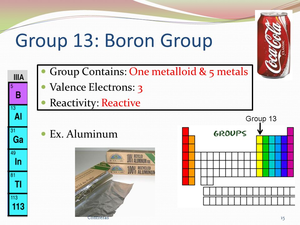 Group 13: Boron Group Group Contains: One metalloid & 5 metals Valence Electrons: 3 Reactivity: Reactive Ex.