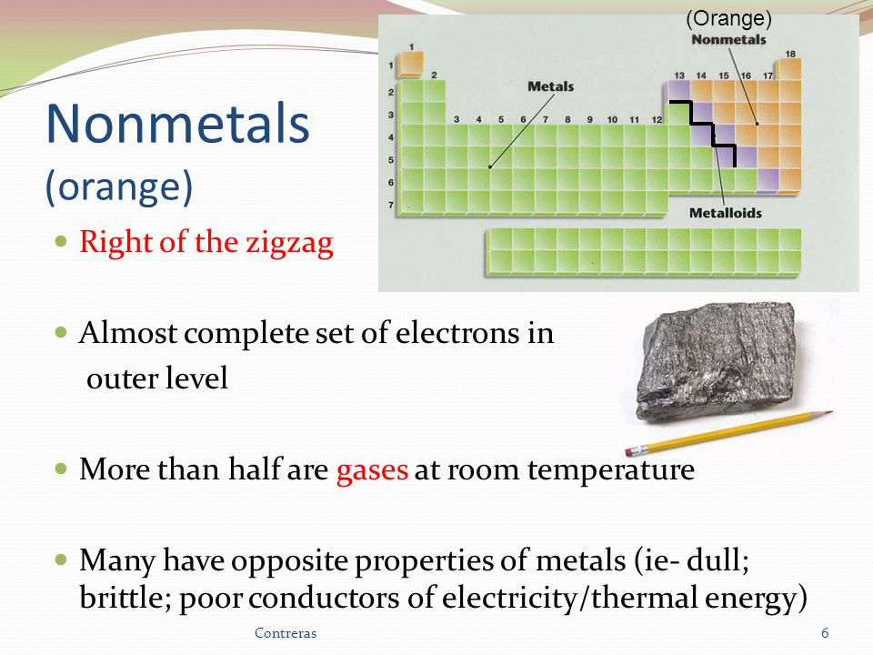 Nonmetals (orange) Right of the zigzag Almost complete set of electrons in outer level More than half are gases at room temperature Many have opposite properties of metals (ie- dull; brittle; poor conductors of electricity/thermal energy) 6 (Orange) Contreras
