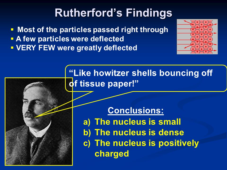Rutherford's Findings a) The nucleus is small b) The nucleus is dense c) The nucleus is positively charged  Most of the particles passed right through  A few particles were deflected  VERY FEW were greatly deflected Like howitzer shells bouncing off of tissue paper! Conclusions: