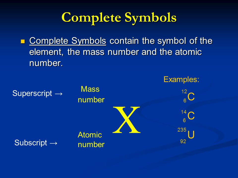 Complete Symbols contain the symbol of the element, the mass number and the atomic number. Complete Symbols contain the symbol of the element, the mas