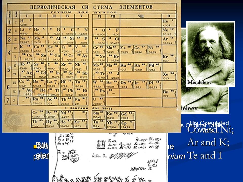 Mendeleev left blanks for elements he predicted that existed such as Germanium Mendeleev left blanks for elements he predicted that existed such as Germanium When discovered, the elements generally matched his predictions But, there were problems: some elements did not fit with their groups Co and Ni; Ar and K; Te and I His Original Table… His Completed Work…