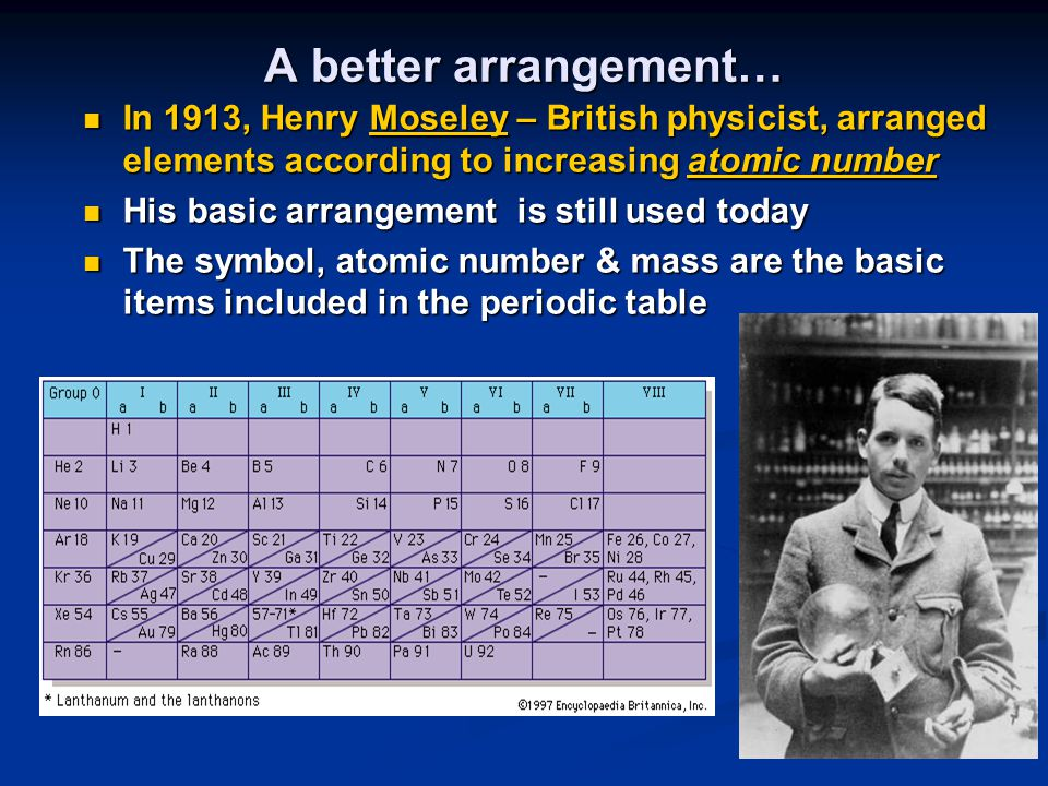 A better arrangement… In 1913, Henry Moseley – British physicist, arranged elements according to increasing atomic number In 1913, Henry Moseley – British physicist, arranged elements according to increasing atomic number His basic arrangement is still used today His basic arrangement is still used today The symbol, atomic number & mass are the basic items included in the periodic table The symbol, atomic number & mass are the basic items included in the periodic table