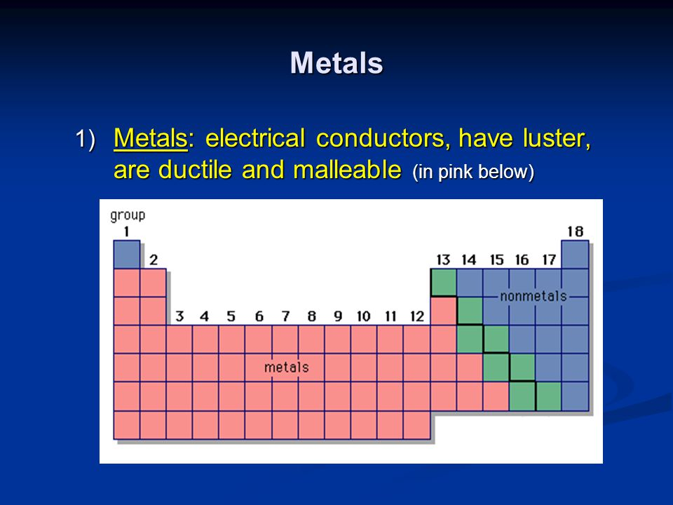 Metals 1) Metals: electrical conductors, have luster, are ductile and malleable (in pink below)