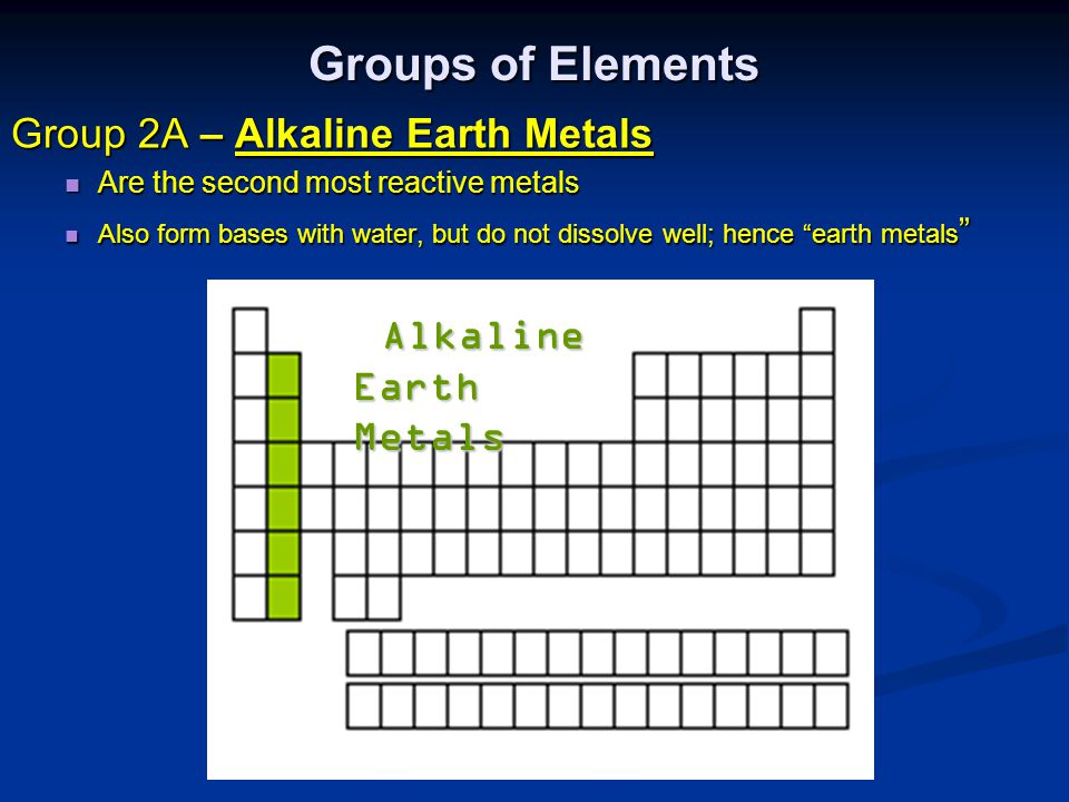 Group 2A – Alkaline Earth Metals Are the second most reactive metals Are the second most reactive metals Also form bases with water, but do not dissolve well; hence earth metals Also form bases with water, but do not dissolve well; hence earth metals Groups of Elements Alkaline Earth Metals