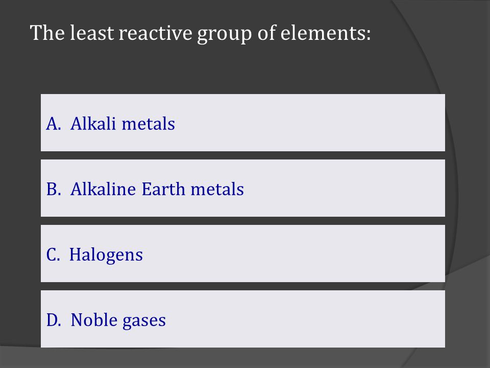 The least reactive group of elements: D.