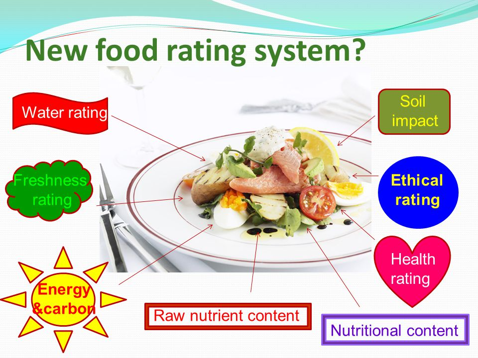 New food rating system.