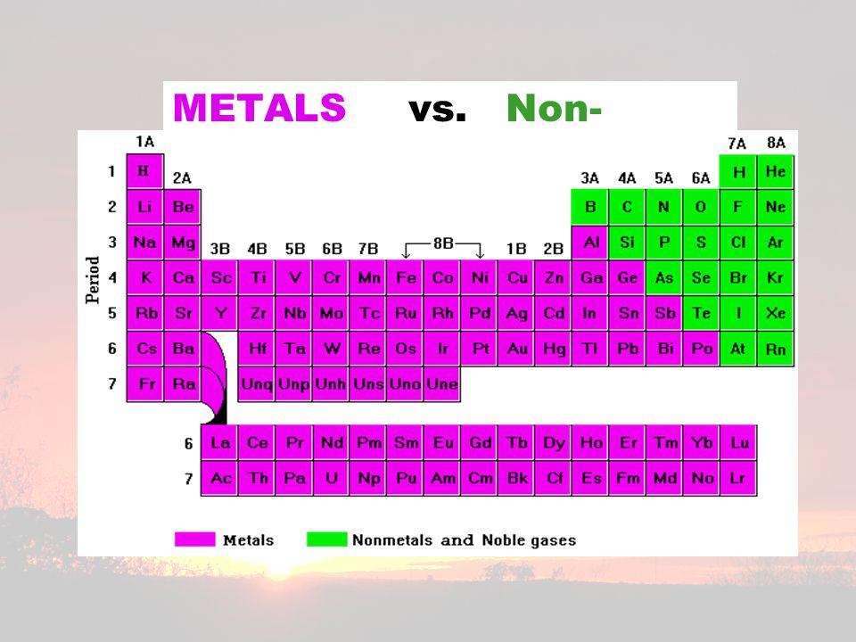 F 2 & Cl 2 (Fluorine & chlorine gas) HF (g) Hydrogen Fluoride HCl (g) Hydrogen Chloride H 2 S Dihydrogen Sulfide HCN – Hydrogen cyanide NO - NO 2 - NO 3 - N 2 O Cl 2 O dichlorine monoxide NH 3 Ammonia PCl 3 Phosphorus trichloride
