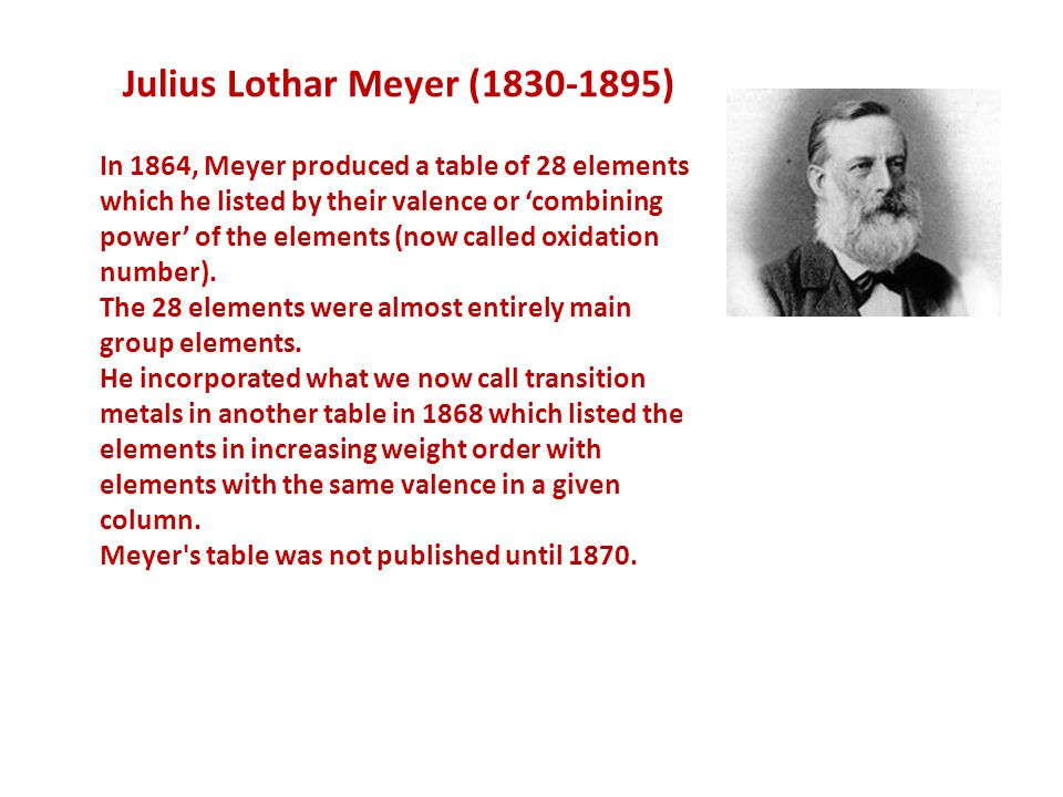 Julius Lothar Meyer (1830-1895) In 1864, Meyer produced a table of 28 elements which he listed by their valence or 'combining power' of the elements (