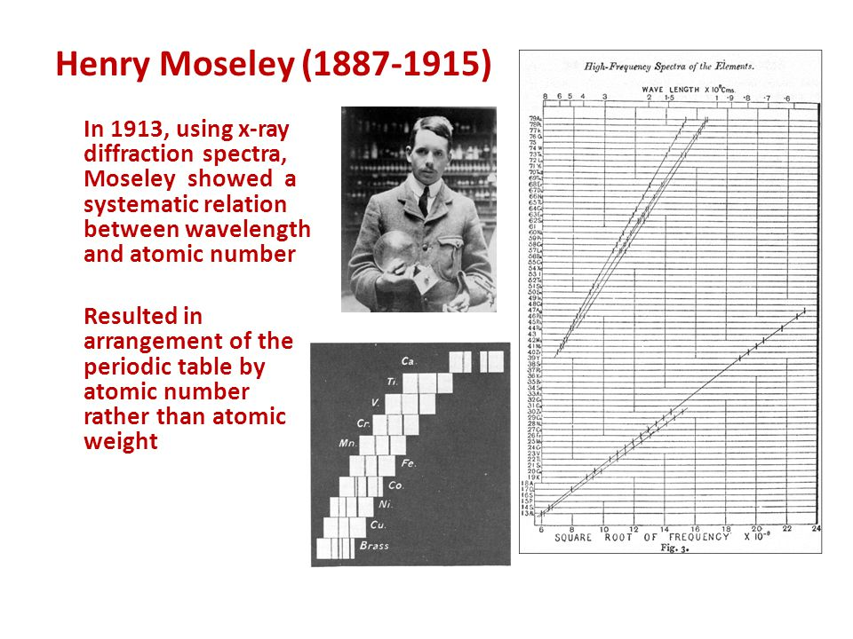 Henry Moseley (1887-1915) In 1913, using x-ray diffraction spectra, Moseley showed a systematic relation between wavelength and atomic number Resulted