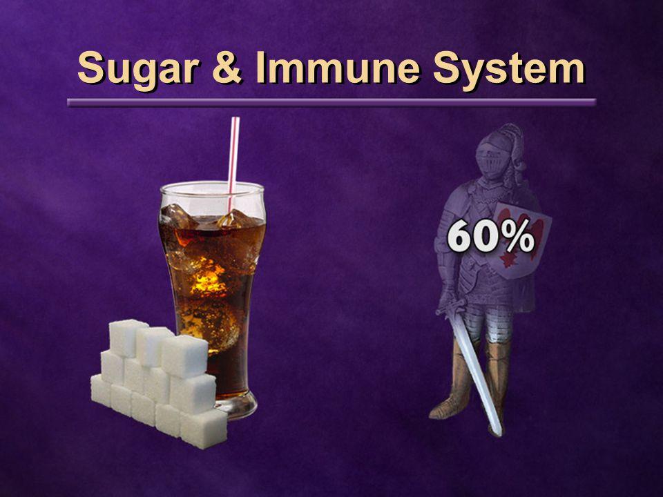 Sugar & Immune System