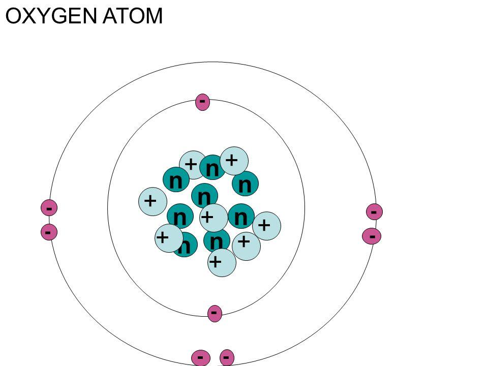 + n n n n nn n n + + + + + + + OXYGEN ATOM - -- - - - - -