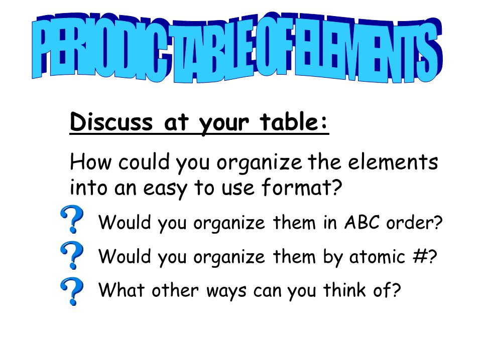 Discuss at your table: How could you organize the elements into an easy to use format.