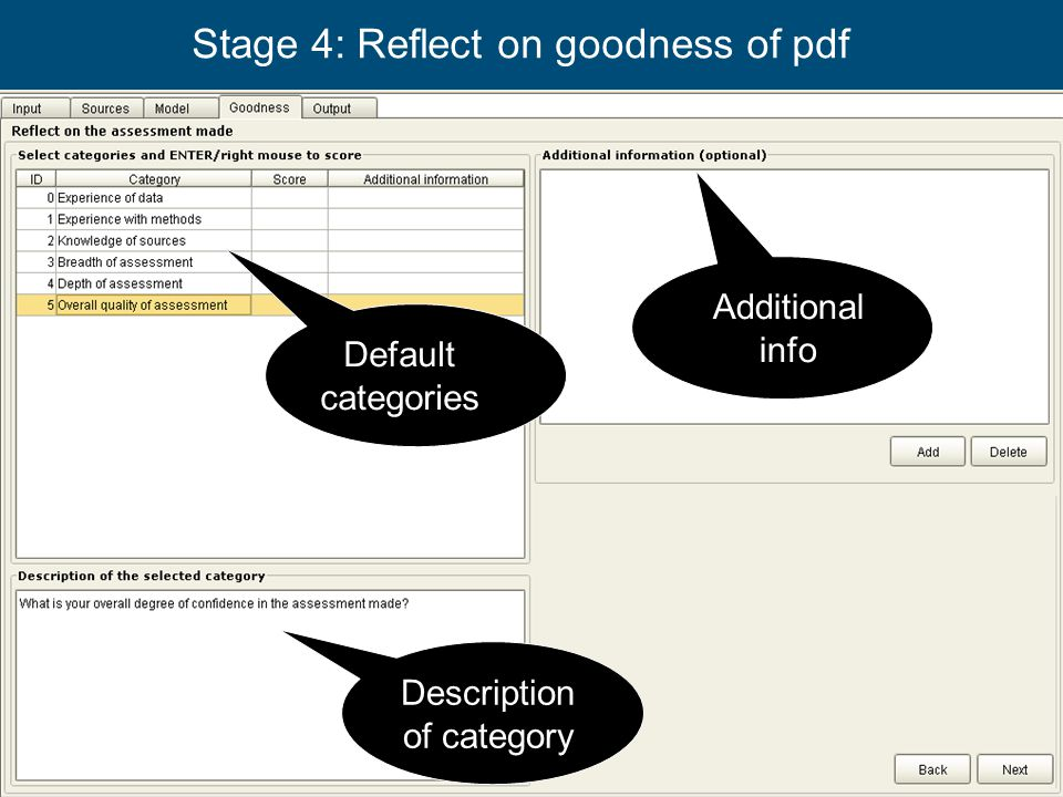 Stage 4: Reflect on goodness of pdf Additional info Default categories Description of category