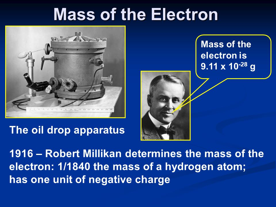 Mass of the Electron 1916 – Robert Millikan determines the mass of the electron: 1/1840 the mass of a hydrogen atom; has one unit of negative charge The oil drop apparatus Mass of the electron is 9.11 x 10 -28 g