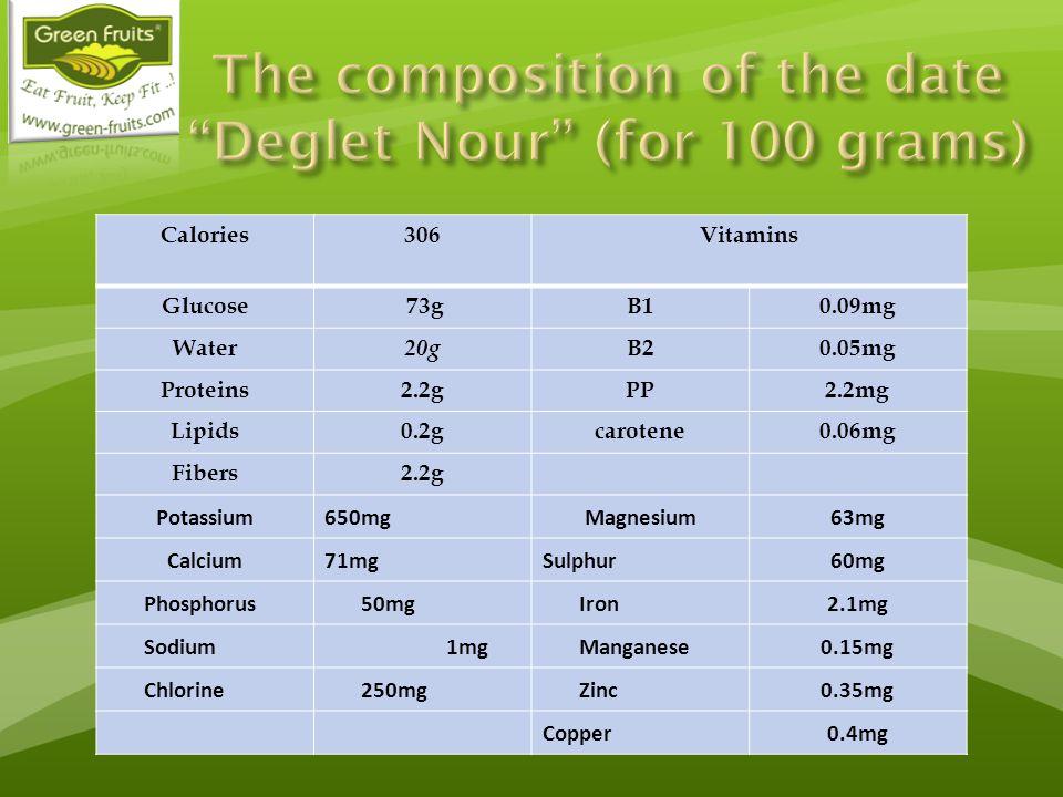 Calories306Vitamins Glucose 73gB10.09mg Water 20g B20.05mg Proteins2.2gPP2.2mg Lipids0.2gcarotene0.06mg Fibers2.2g Potassium650mgMagnesium63mg Calcium