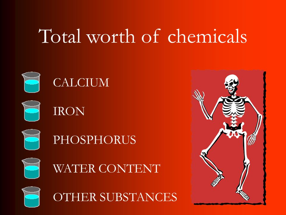 Total worth of chemicals CALCIUM IRON PHOSPHORUS WATER CONTENT OTHER SUBSTANCES