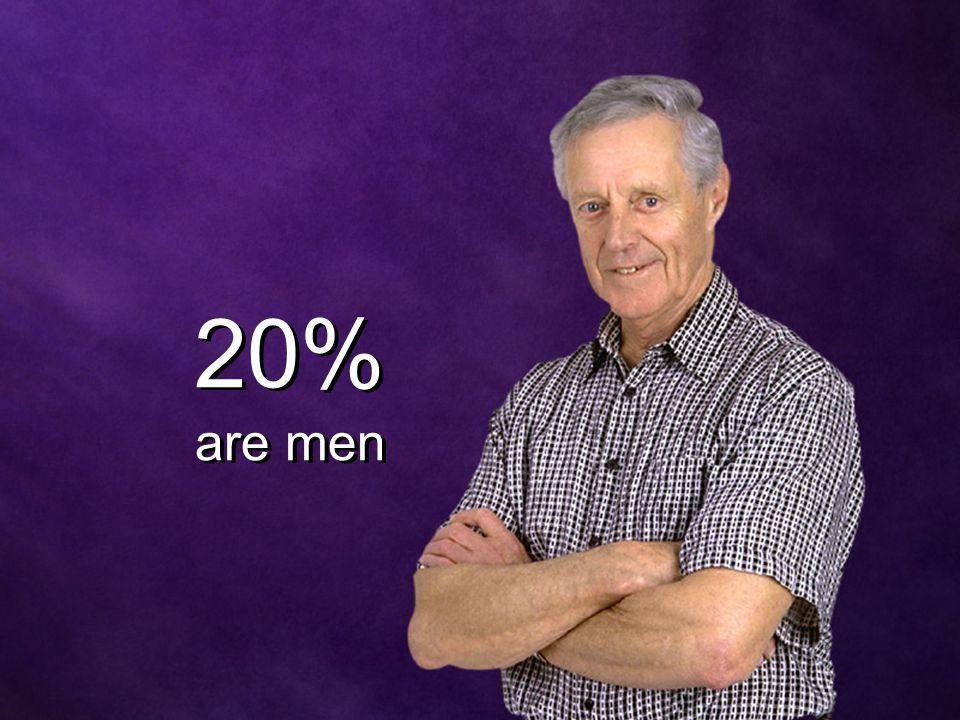 20% are men 20% are men