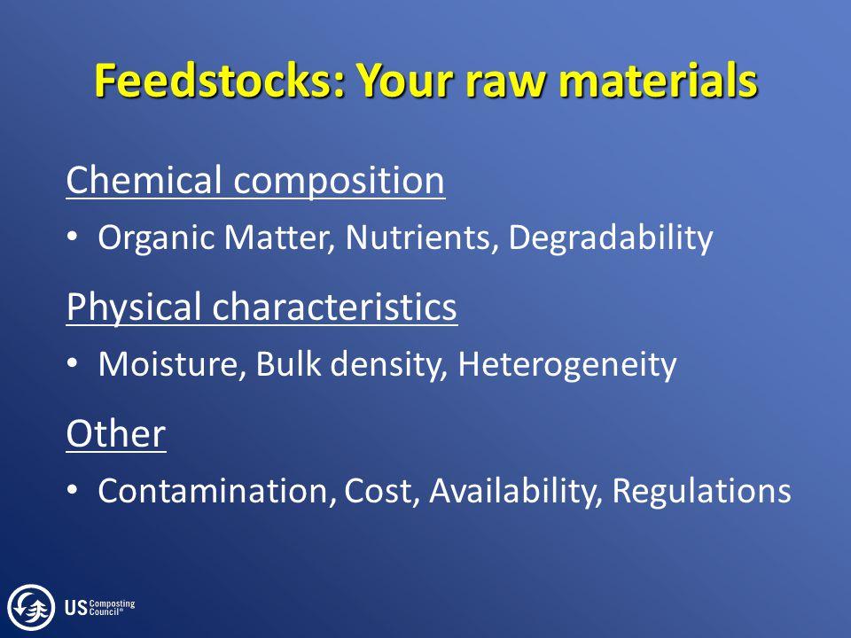 Feedstocks: Your raw materials Chemical composition Organic Matter, Nutrients, Degradability Physical characteristics Moisture, Bulk density, Heteroge