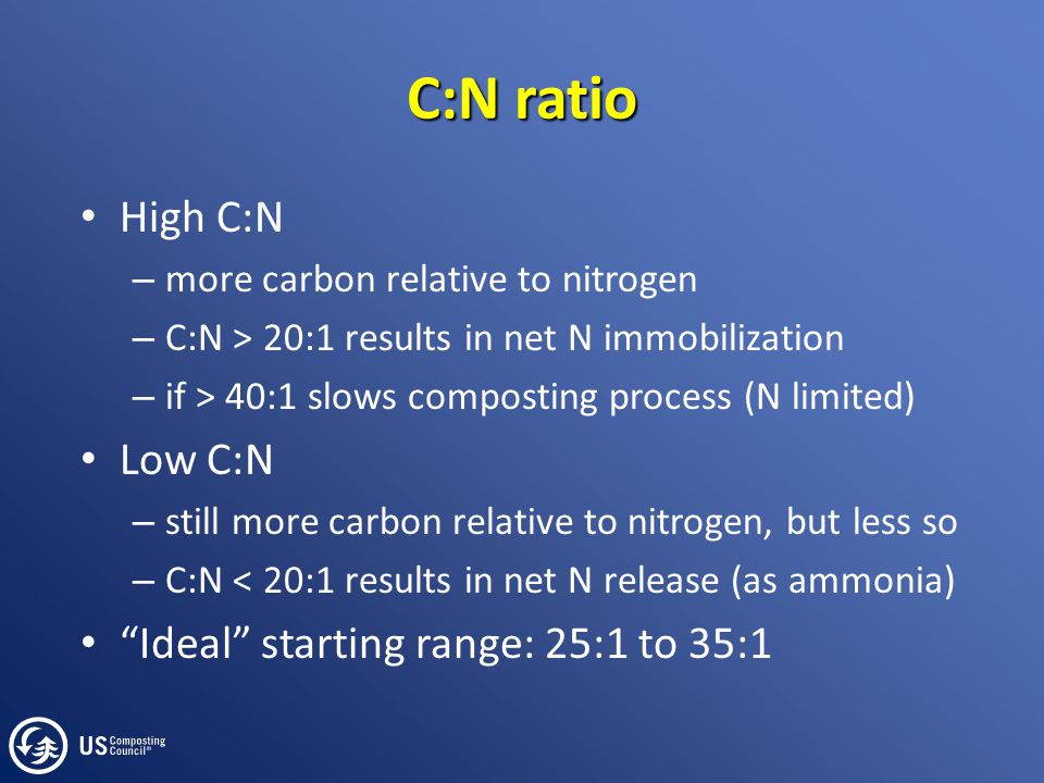 C:N ratio High C:N – more carbon relative to nitrogen – C:N > 20:1 results in net N immobilization – if > 40:1 slows composting process (N limited) Lo