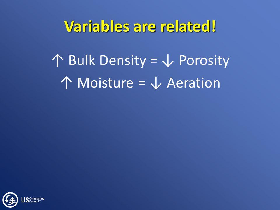 Variables are related! ↑ Bulk Density = ↓ Porosity ↑ Moisture = ↓ Aeration