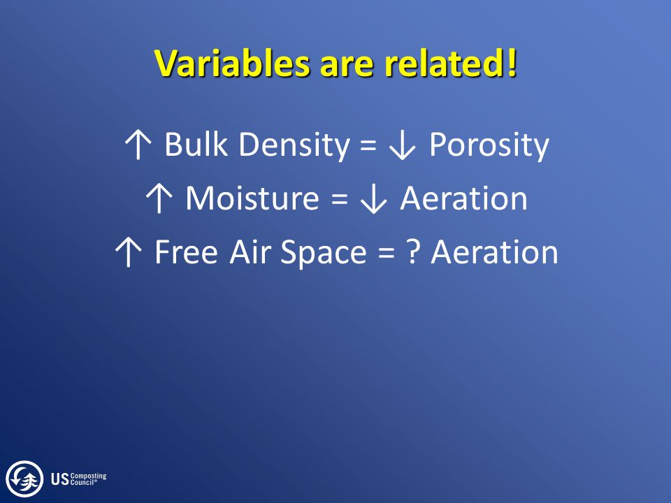 Variables are related! ↑ Bulk Density = ↓ Porosity ↑ Moisture = ↓ Aeration ↑ Free Air Space = ? Aeration