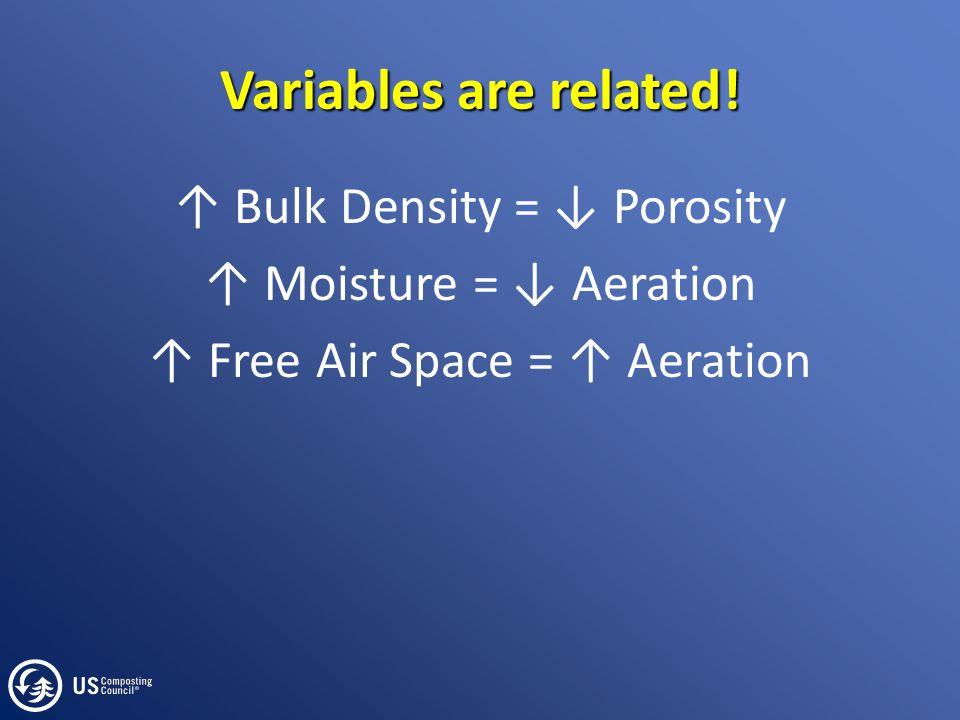 Variables are related! ↑ Bulk Density = ↓ Porosity ↑ Moisture = ↓ Aeration ↑ Free Air Space = ↑ Aeration