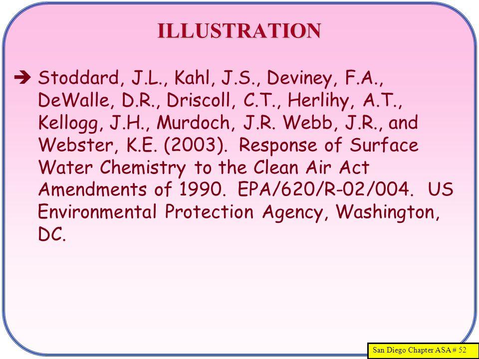 San Diego Chapter ASA # 52 ILLUSTRATION   Stoddard, J.L., Kahl, J.S., Deviney, F.A., DeWalle, D.R., Driscoll, C.T., Herlihy, A.T., Kellogg, J.H., Murdoch, J.R.