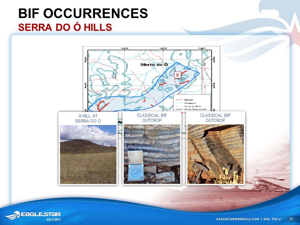 JULY 2011 BIF OCCURRENCES SERRA DO Ó HILLS A HILL AT SERRA DO O CLASSICAL BIF OUTCROP CLASSICAL BIF OUTCROP 21