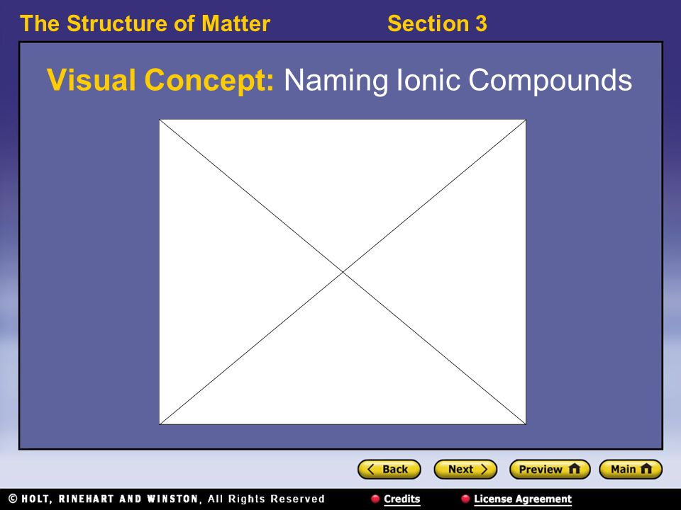 The Structure of MatterSection 3 Visual Concept: Naming Ionic Compounds