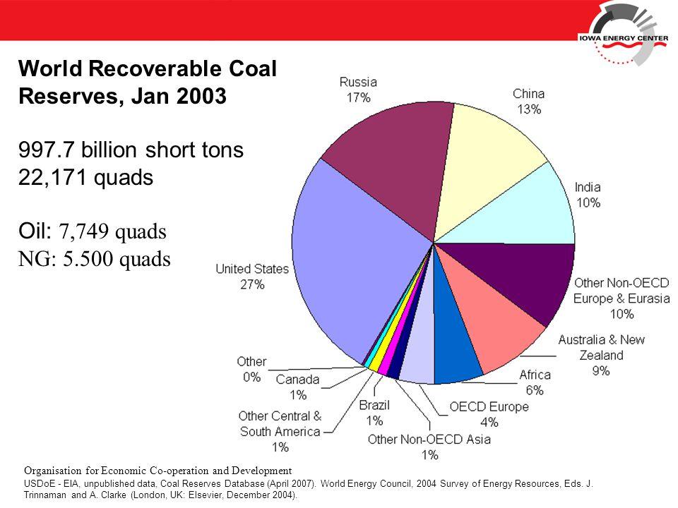 USDoE - EIA, unpublished data, Coal Reserves Database (April 2007).
