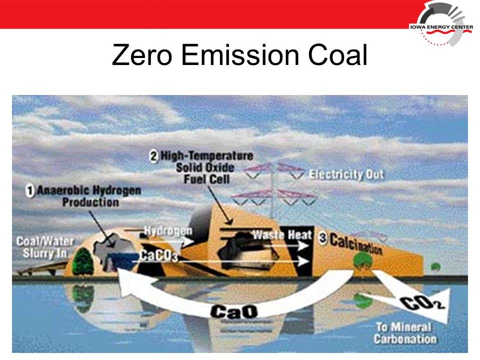 Zero Emission Coal