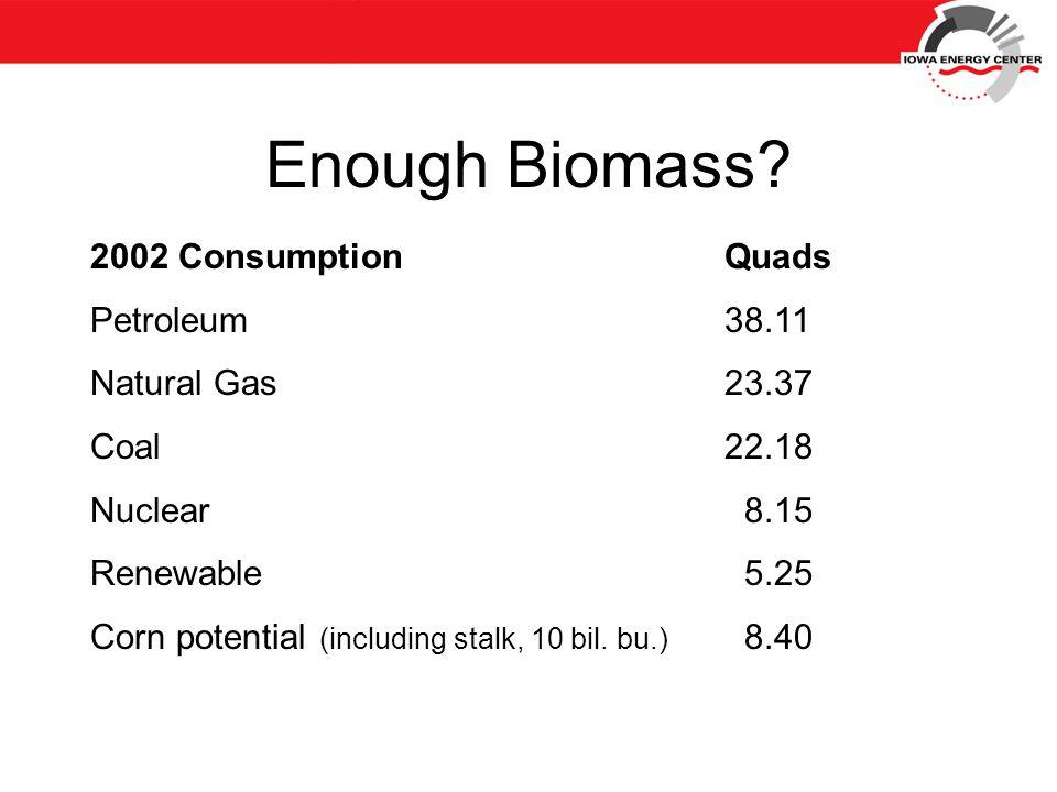 Enough Biomass.