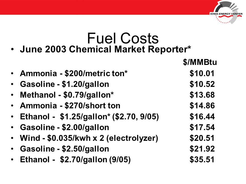 Fuel Costs June 2003 Chemical Market Reporter* $/MMBtu Ammonia - $200/metric ton* $10.01 Gasoline - $1.20/gallon $10.52 Methanol - $0.79/gallon* $13.68 Ammonia - $270/short ton $14.86 Ethanol - $1.25/gallon* ($2.70, 9/05) $16.44 Gasoline - $2.00/gallon $17.54 Wind - $0.035/kwh x 2 (electrolyzer) $20.51 Gasoline - $2.50/gallon $21.92 Ethanol - $2.70/gallon (9/05) $35.51