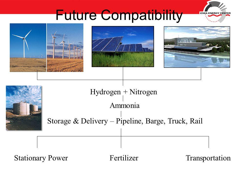 Future Compatibility Hydrogen + Nitrogen Ammonia Storage & Delivery – Pipeline, Barge, Truck, Rail Stationary PowerFertilizerTransportation