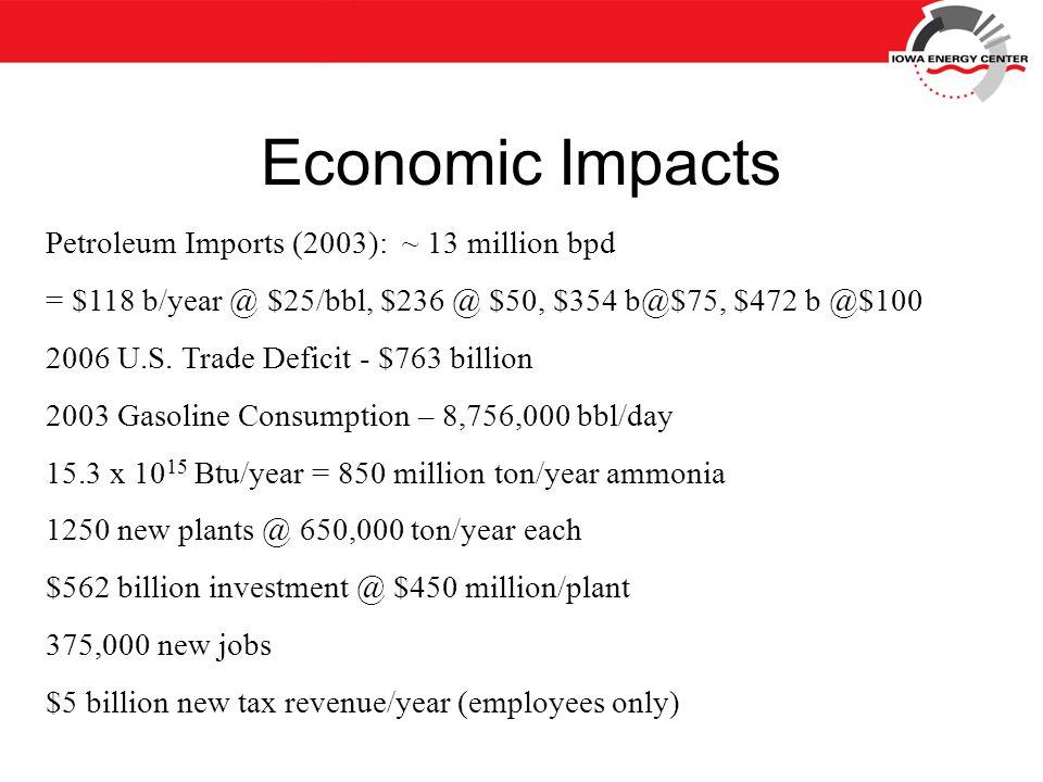 Economic Impacts Petroleum Imports (2003): ~ 13 million bpd = $118 b/year @ $25/bbl, $236 @ $50, $354 b@$75, $472 b @$100 2006 U.S.
