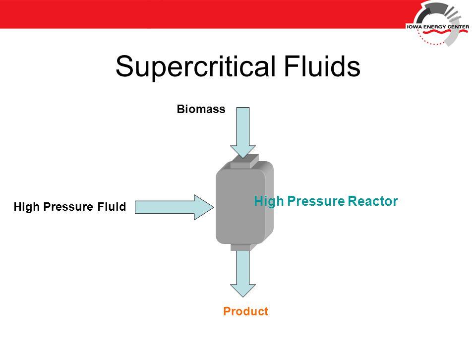 Supercritical Fluids High Pressure Reactor Biomass High Pressure Fluid Product
