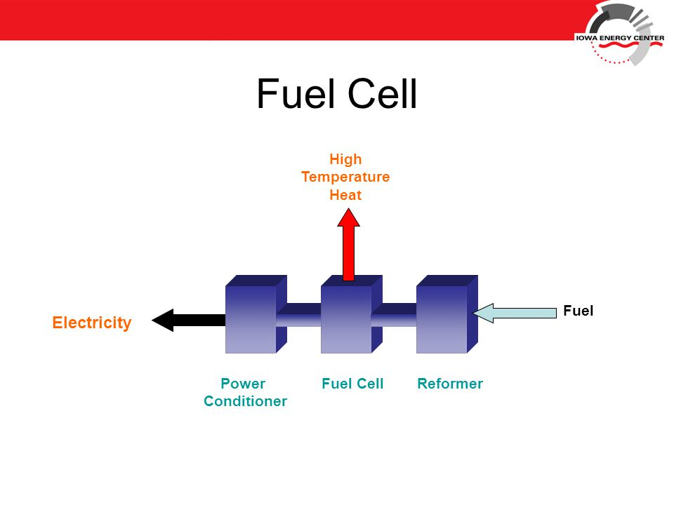 ReformerFuel Cell Power Conditioner Fuel Electricity High Temperature Heat Fuel Cell
