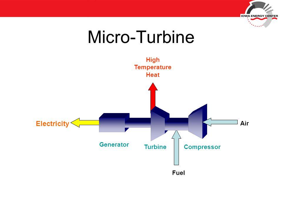 Generator TurbineCompressor Electricity Fuel Air High Temperature Heat Micro-Turbine
