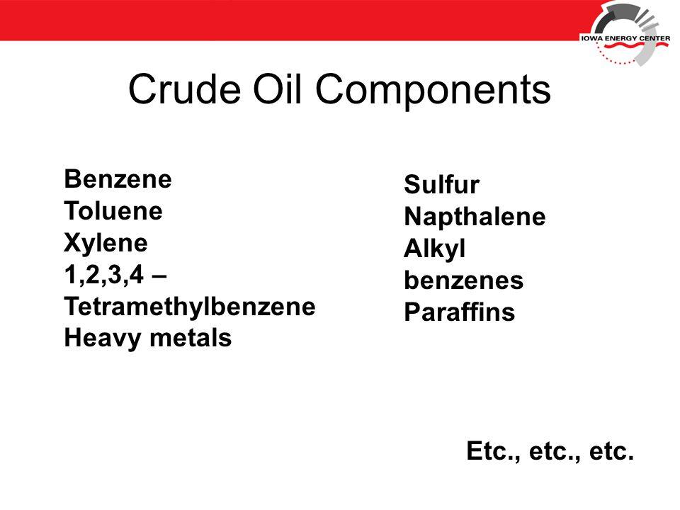 Crude Oil Components Sulfur Napthalene Alkyl benzenes Paraffins Benzene Toluene Xylene 1,2,3,4 – Tetramethylbenzene Heavy metals Etc., etc., etc.