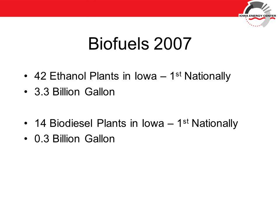 Biofuels 2007 42 Ethanol Plants in Iowa – 1 st Nationally 3.3 Billion Gallon 14 Biodiesel Plants in Iowa – 1 st Nationally 0.3 Billion Gallon