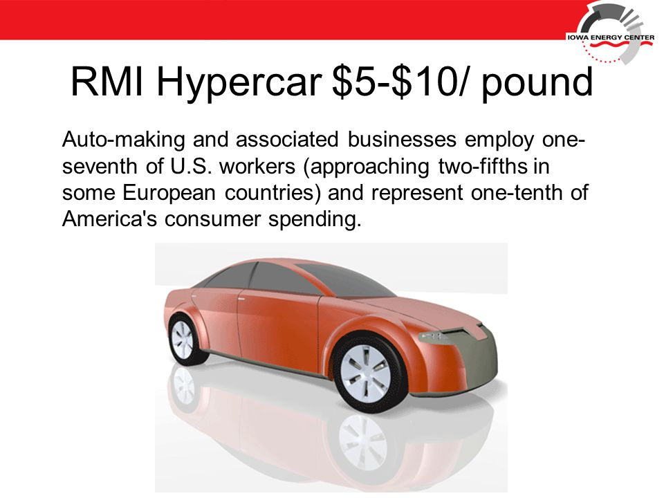RMI Hypercar $5-$10/ pound Auto-making and associated businesses employ one- seventh of U.S.