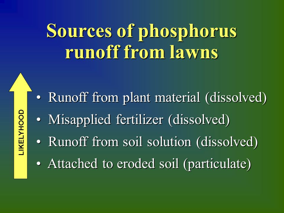 Runoff from plant material (dissolved) Runoff from plant material (dissolved) Misapplied fertilizer (dissolved) Misapplied fertilizer (dissolved) Runoff from soil solution (dissolved) Runoff from soil solution (dissolved) Attached to eroded soil (particulate) Attached to eroded soil (particulate) LIKELYHOOD