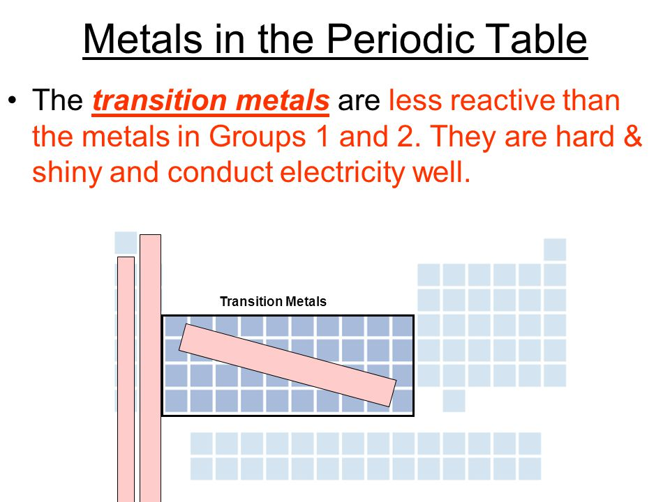 Metals in the Periodic Table Only some of the elements in Groups 13 through 15 of the periodic table are metals.