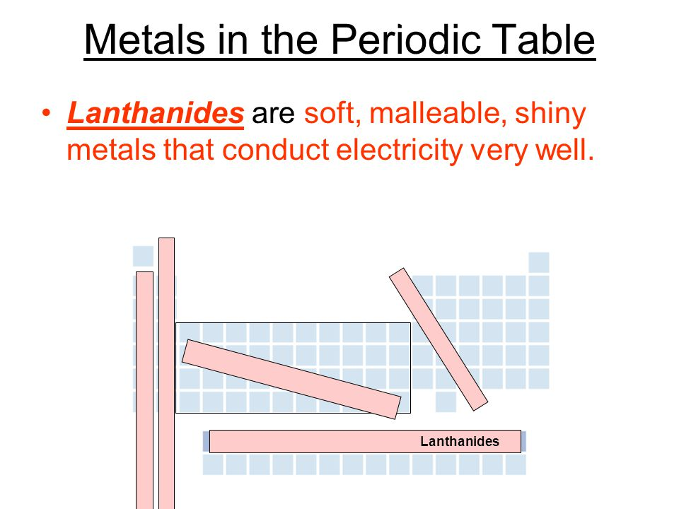 Metals in the Periodic Table Lanthanides are soft, malleable, shiny metals that conduct electricity very well.