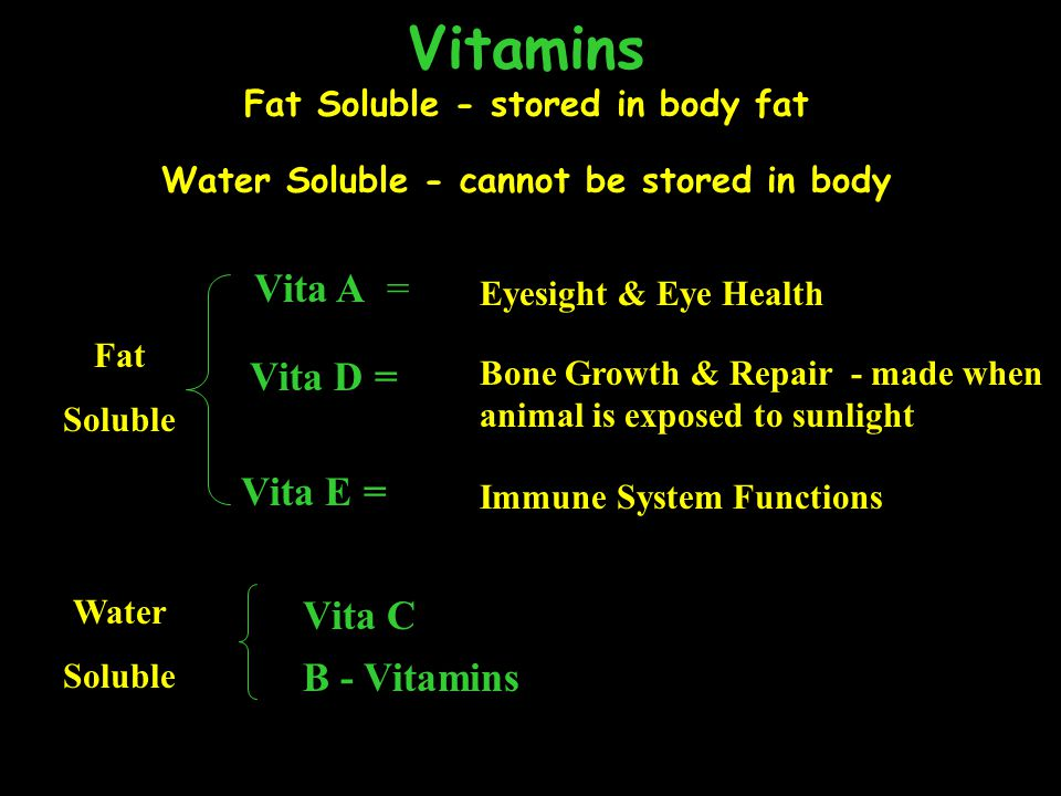 Vitamins Fat Soluble - stored in body fat Water Soluble - cannot be stored in body Vita A = Vita E = Eyesight & Eye Health Vita D = Vita C Bone Growth & Repair - made when animal is exposed to sunlight Immune System Functions Fat Soluble Water Soluble B - Vitamins