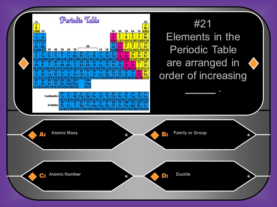 A. Phosphorus, Arsenic, Antimony, Bismuth