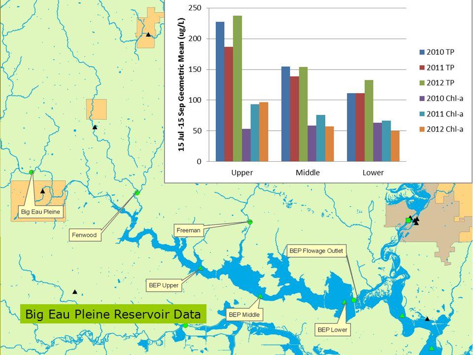 Big Eau Pleine Reservoir Data