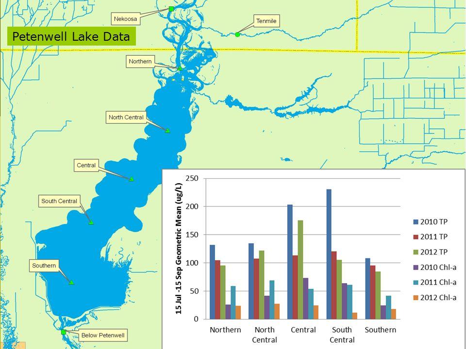 Petenwell Lake Data